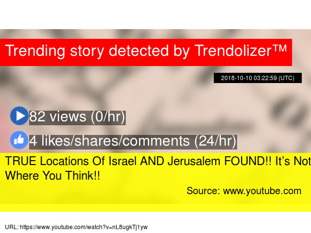 TRUE Locations Of Israel AND Jerusalem FOUND!! It's Not